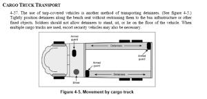 detainee cargo bus